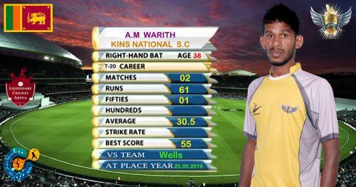 A.M-WARITH