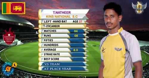 T.NATHEER