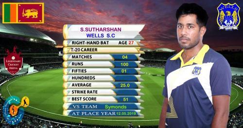 S.SUTHARSHAN (1)
